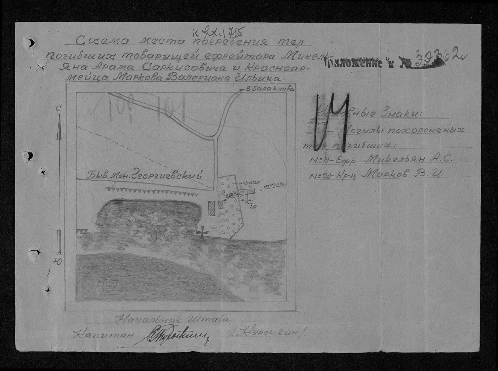 Схема погребения ефрейтора Микельяна А.С. и к/а Маркова В.И.
